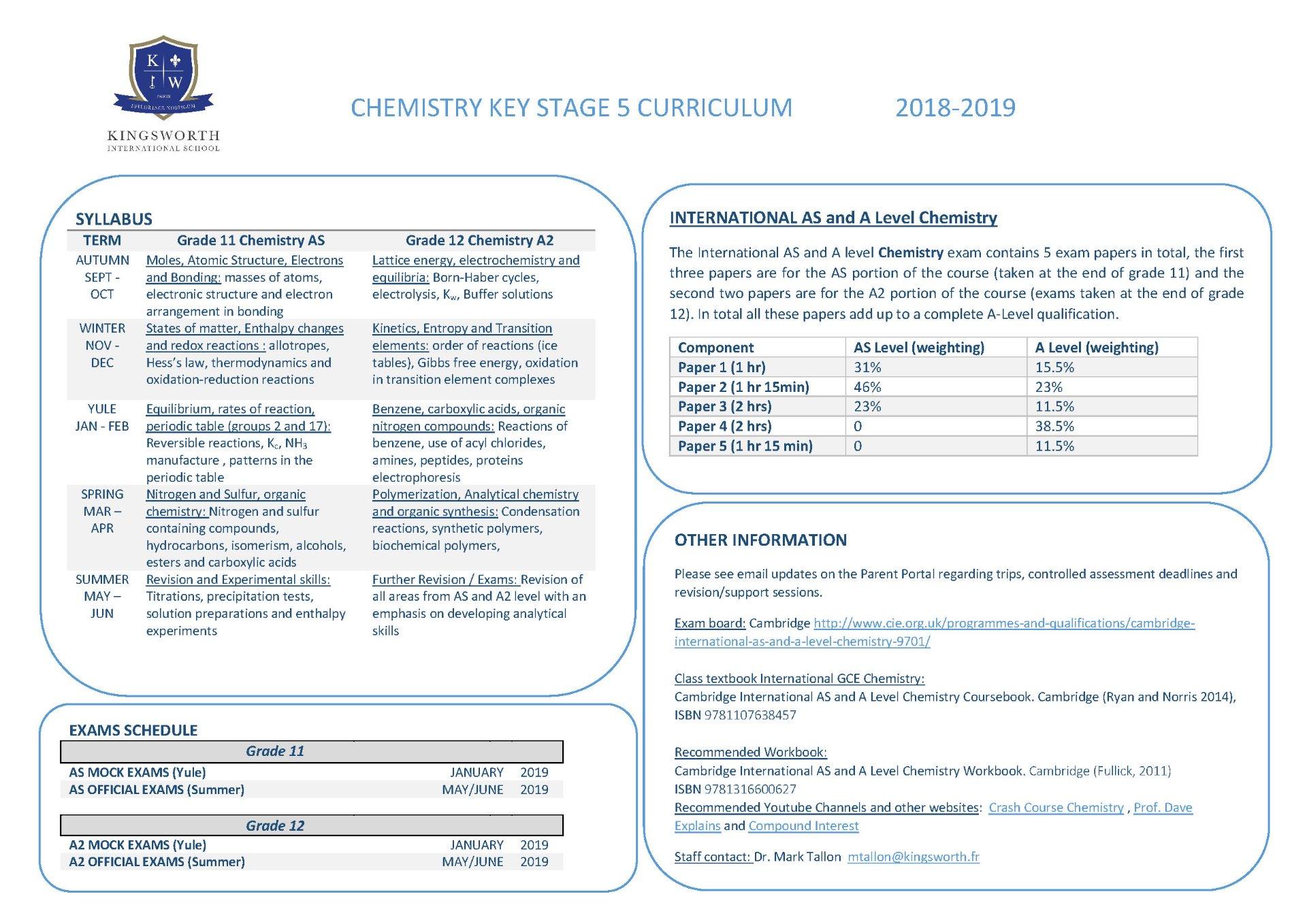 KS5 CHEMISTRY | Kingsworth International School